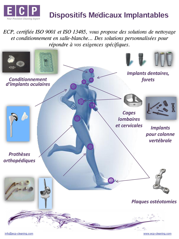 Dispositif médical1